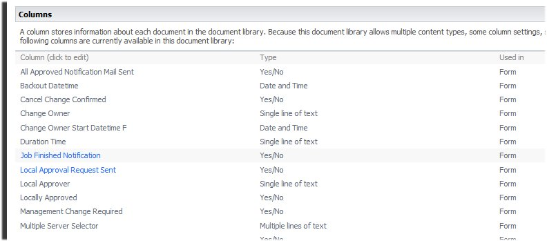 greyed out colums in sharepoint
